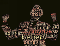 The Influence and impact of Beliefs